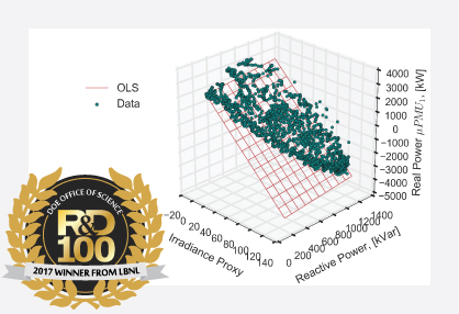 LBNL-Estimation-of-Energy-Winner