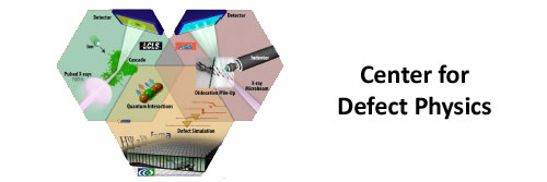 Center for Defect Physics in Structural Materials (CDP)