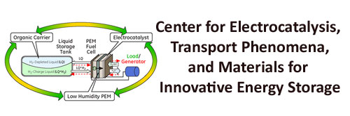 Center for Electrocatalysis, Transport Phenomena and Materials for Innovative Energy Storage (CETM)