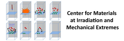 Center for Materials at Irradiation and Mechanical Extremes (CMIME)