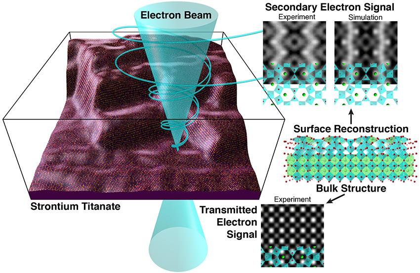 Rough Strontium Titanate