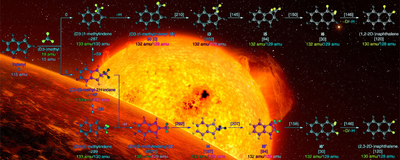 Revealing the Reactions Behind How Complex Carbon Molecules Form in Space
