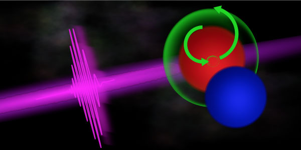 A blue sphere with a red sphere behind it and green circular arrows to the right with a bright pink X of color on the left, on a black background.